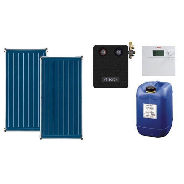 Kvalitetni Bosch solarni paket FCC2